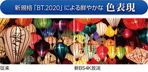 新規格「BT.2020」による鮮やかな 色表現