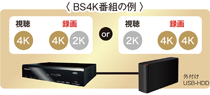 BS4K番組の例